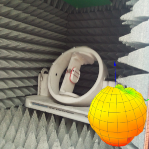 Localino Antenna Pattern Measurement